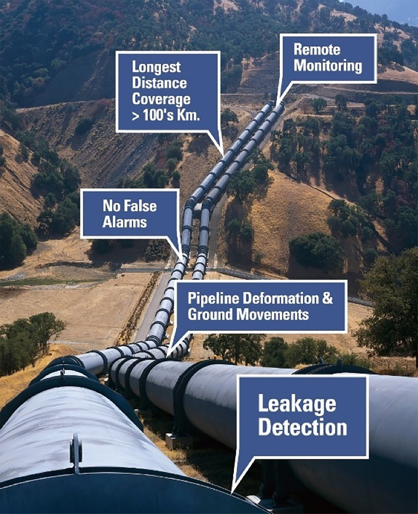 Lamor pipeline monitoring system detects leakages, deformation and ground movements.